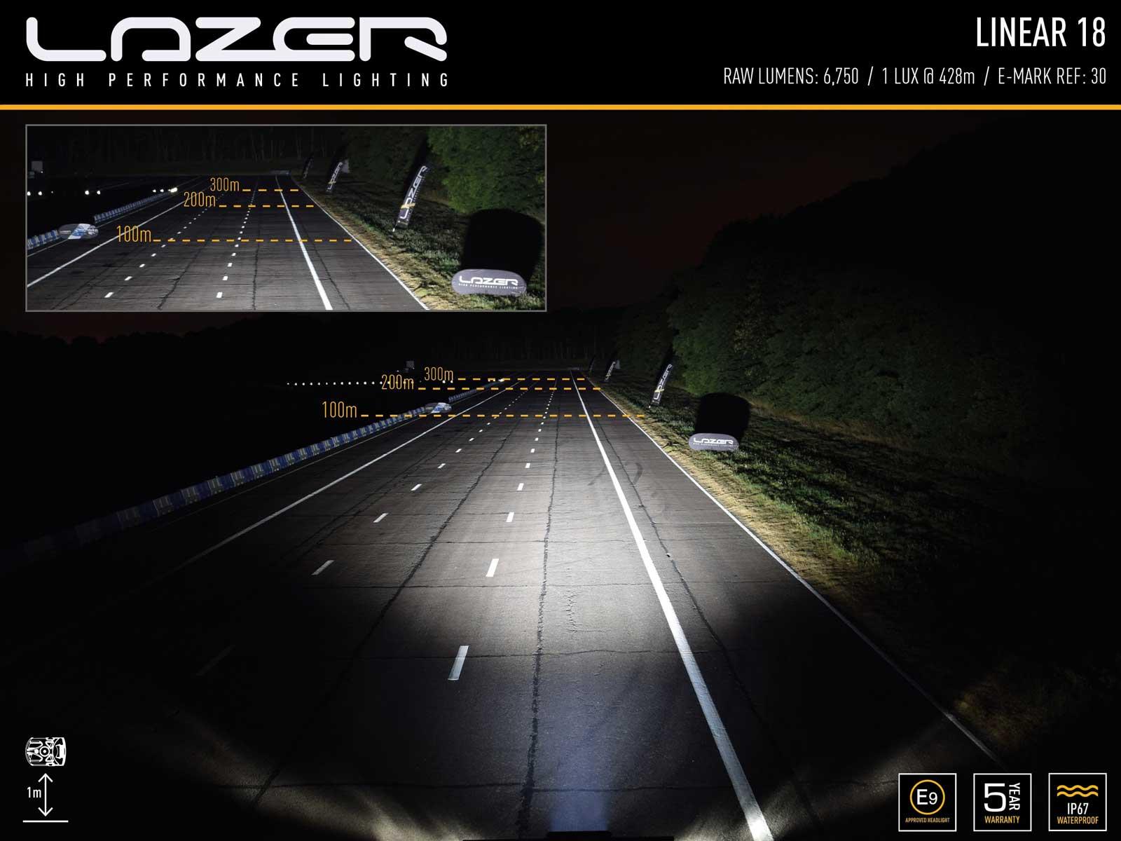 Lazer Linear 18 ljusbild