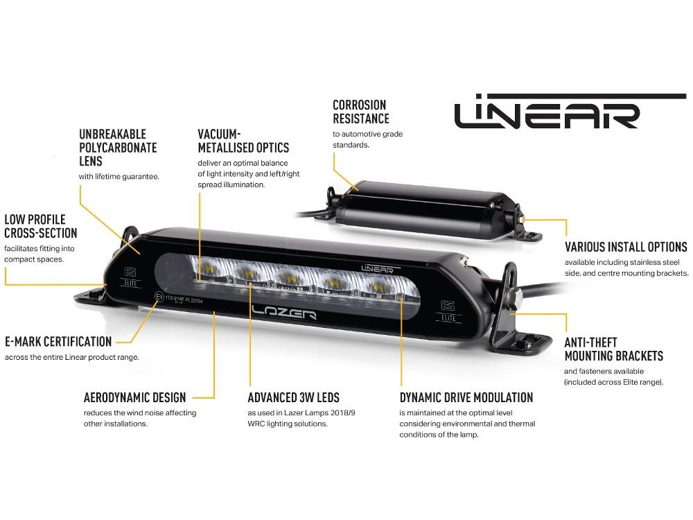 Lazer Linear 18 Elite